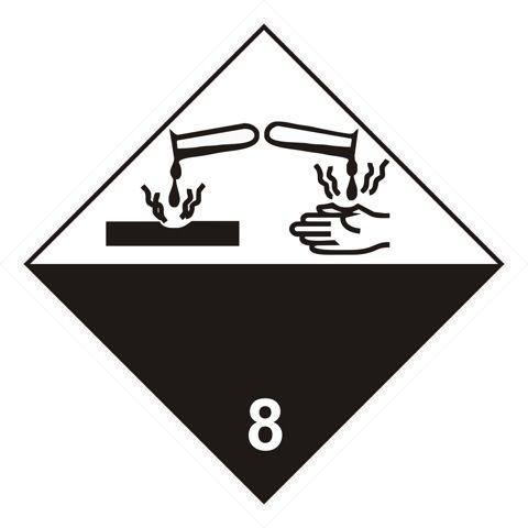 Naklejka Materiały żrące. Oznaczenie stosowane w transporcie materiałów żrących określonych w klasie 8 Umowy ADR. Charakterystyka zagrożenia...