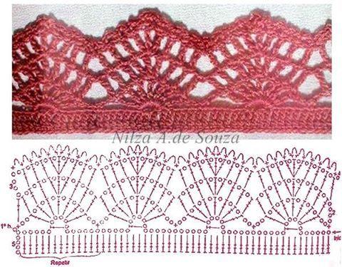 Crochet lace edging by Nilza Souza.                                                                                                                                                                                 More