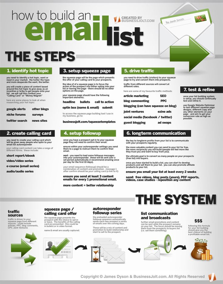 """How To Build An Email List: One of the most important goals of any business should be to start building an email list as soon as possible. Building a list of people who are interested in what you have to offer, or are interested in what you WILL have to offer, is extremely important. Below we have """"Getting Started Guide"""" which lays out seven steps to the list building process..."""