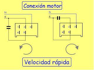 Cómo conectar un motor de lavadora. Motores eléctricos (3/