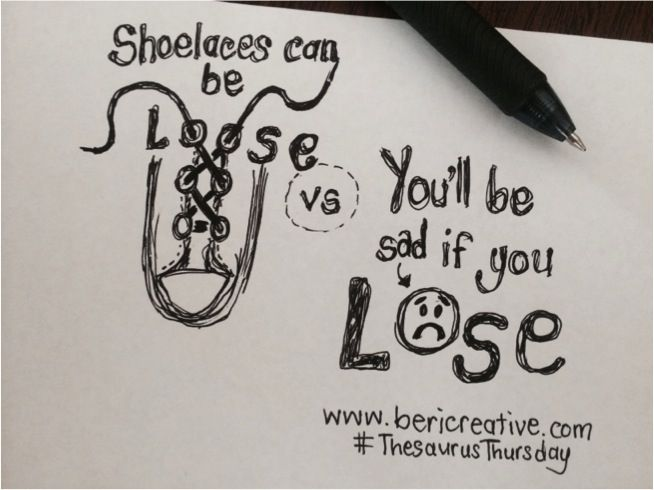 Lose vs. Loose made easy to remember. #WordWizard #ThesaurusThursday