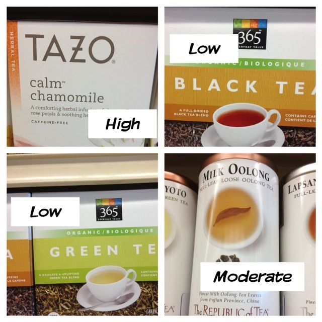 Tips on Tea for the FODMAP crowd | Kate Scarlata