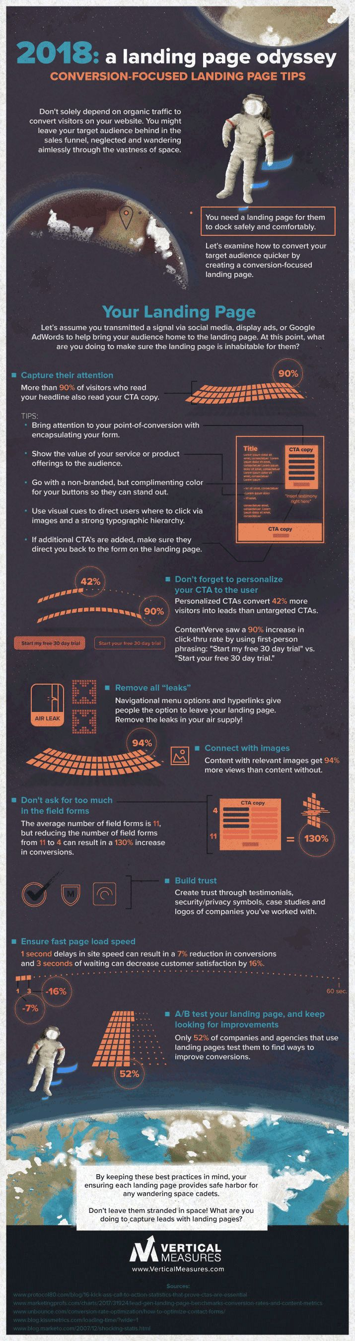10 Web Design Tips to Convert More Visitors into Customers [#Infographic] #website #landingpages