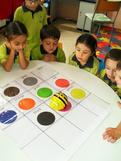 colours Kindergarten 2.1: A learning experience with Bee-bot, the programmable robot