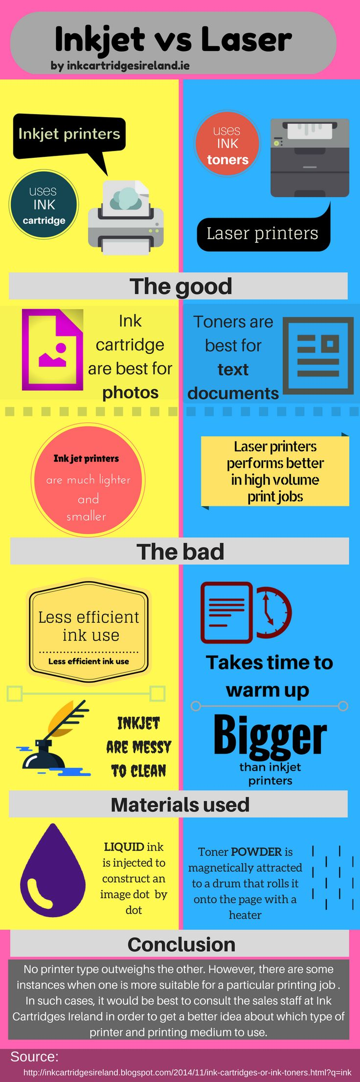 Color printing inkjet vs laser - Just Like Cars And Tv S Printers Have Grown Into A Large Population Of Printer Types