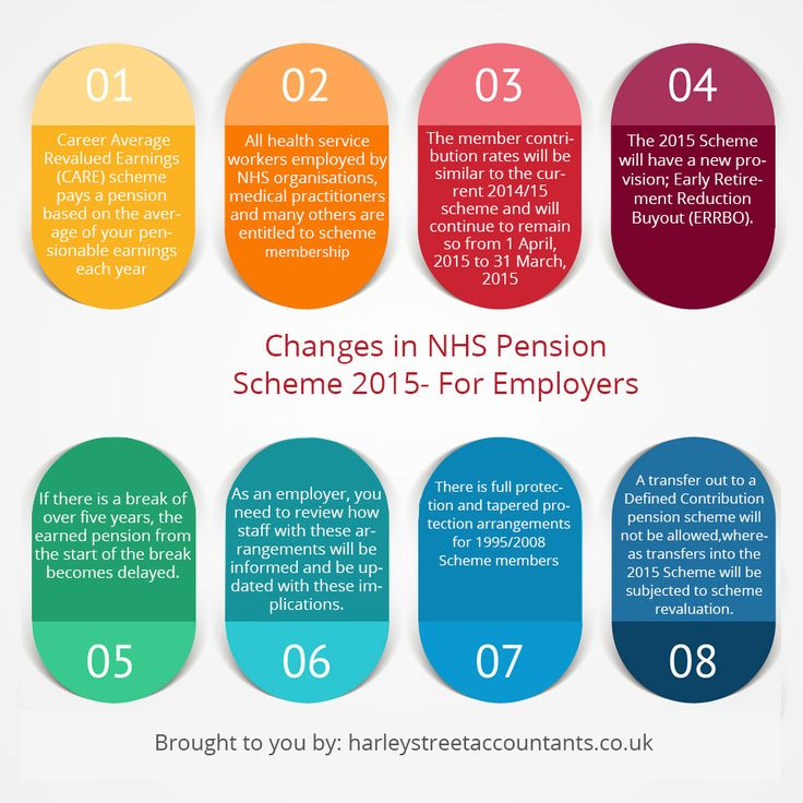 The 25+ best Nhs pensions ideas on Pinterest Dental technician - pension service claim form