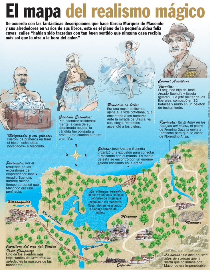 El mapa del Realismo Mágico Spanish culture/ Spanish literature / Learn Spanish