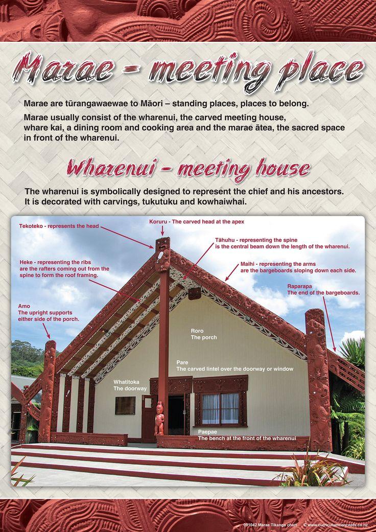 Marae Bilingual Chart Set | Te Reo Maori Resources