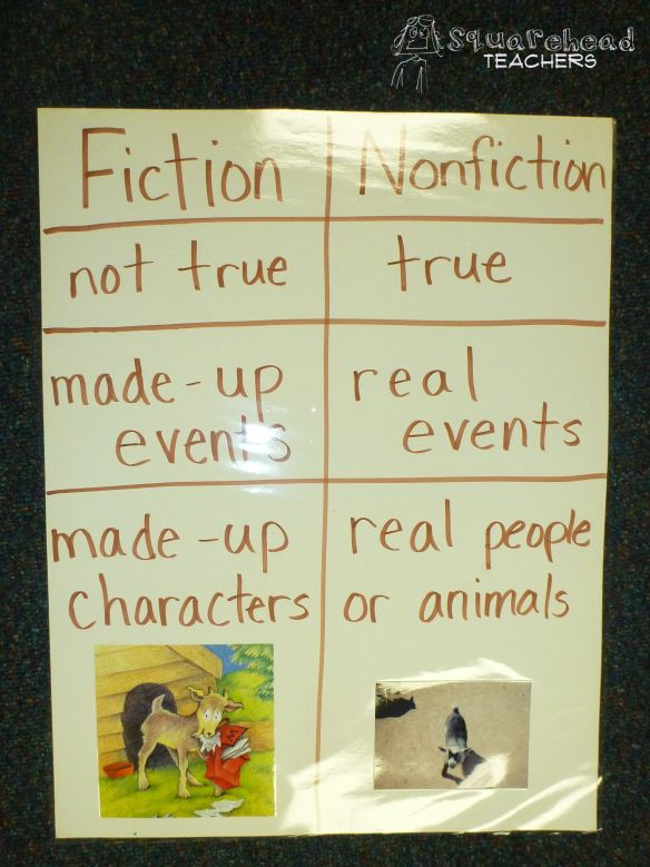 Squarehead Teachers: Fiction vs. nonfiction anchor chart. Great idea!