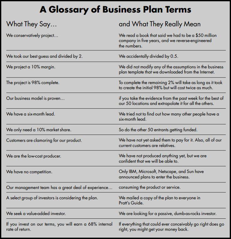 Harvard Business Review A-E