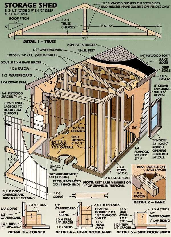 Diy Shed Plans                                                                                                                                                                                 More