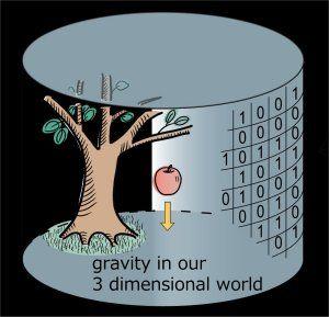 Espaço-tempo é gerado pelo entrelaçamento quântico?
