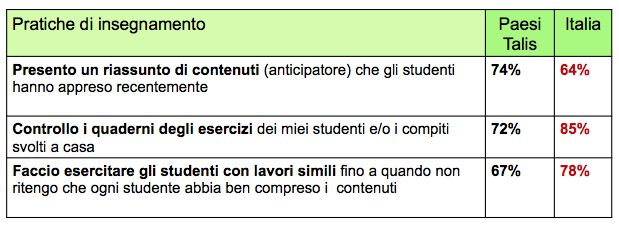 Il Corso - Competenza metodologica e didattica per sostenere l'apprendimento - Lezione 3.2 - La didattica inclusiva | Dislessia Amica