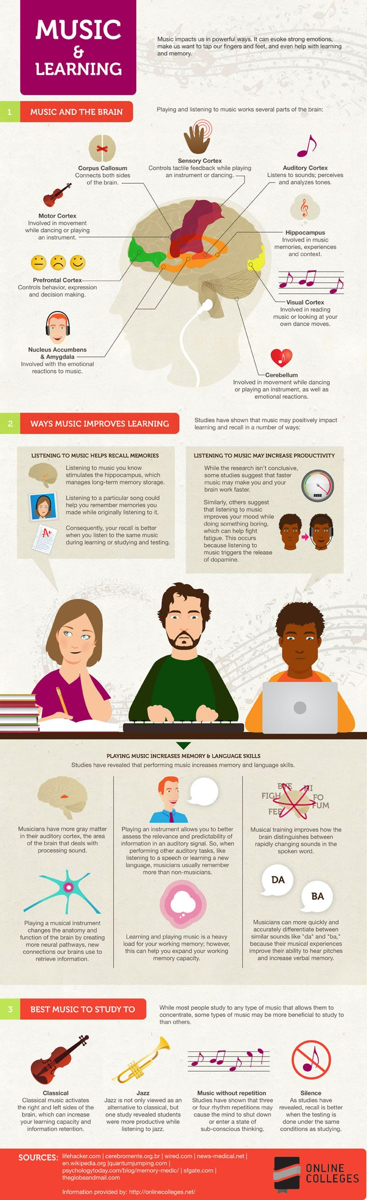 Music & Learning via http://i.imgur.com/qoUlSt1.jpg By AJgloe On August 24, 2016 at 07:27AM, Also Find More Infographics at @ http://www.li...