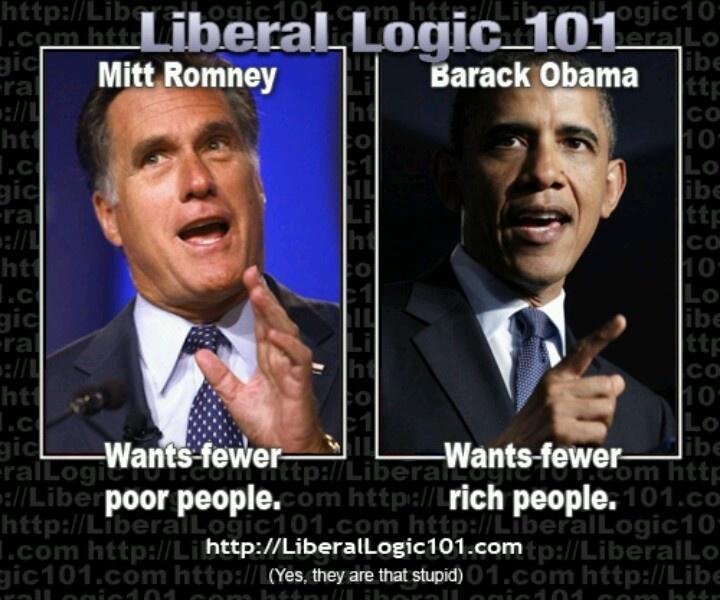 Image result for liberal logic 101 meme