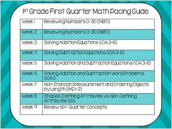 14 best common core images on pinterest common core math common rh pinterest com Common Core Grades Infographics Addition Worksheets Grade 2 Common Core