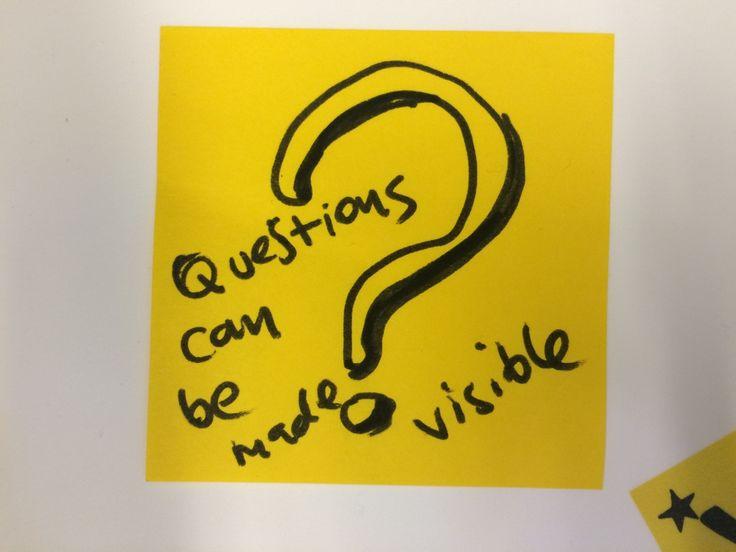 #visualthinking #utsViTaL #utstlf15