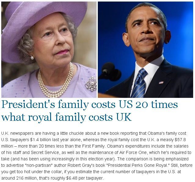 Yet the Brits bitch about the royals, and fawn over Obama. I'd be willing to bet the royals contribute far more than the Obamas do.