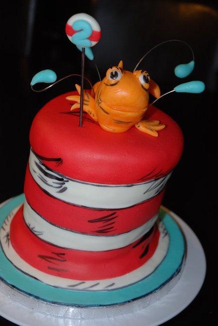 Birthday Cake Jim Carey