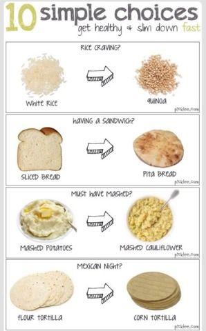 Simple Healthy Food Substitutions #Food #Drink #Trusper #Tip