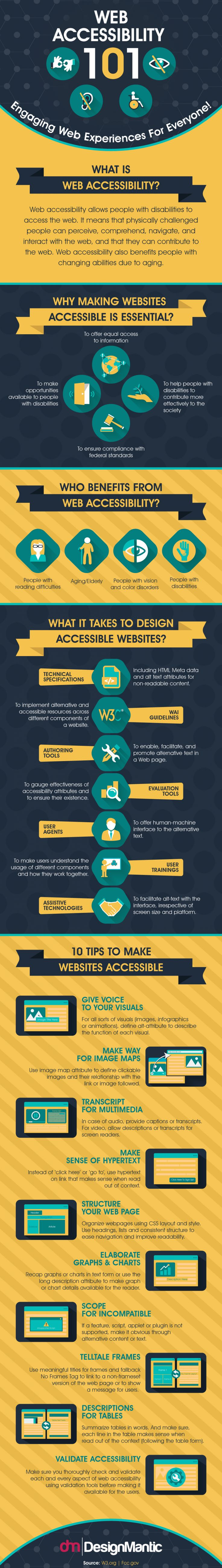 Infographic: How To Create An Accessible Website For Everyone - DesignTAXI.com