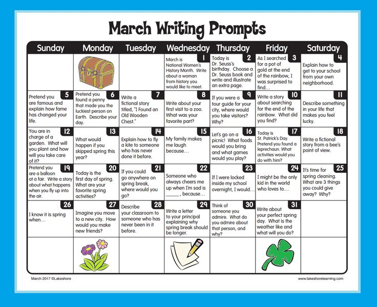 Best practices for grading writing assignments