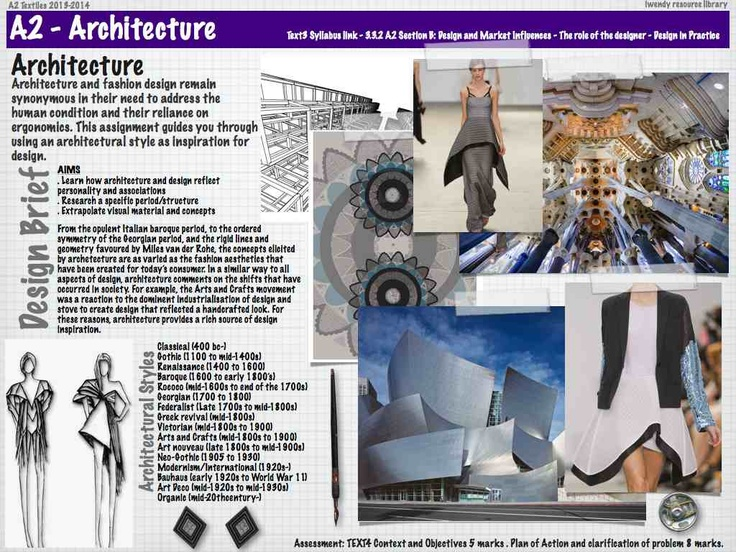 Textiles and design study guide