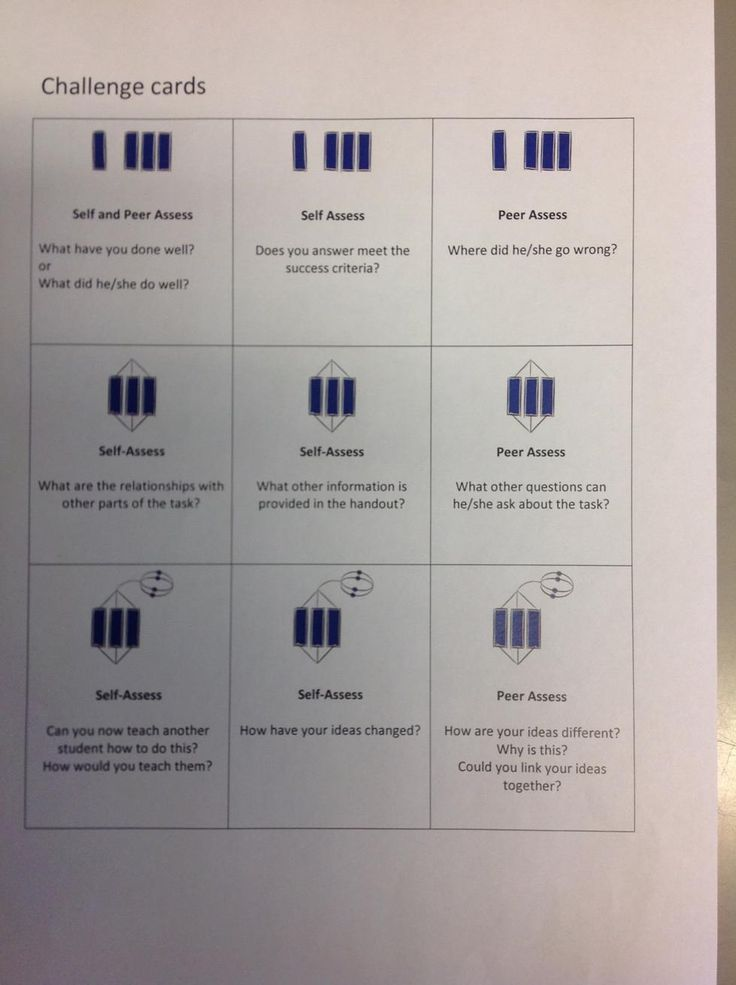 Chris McIntyre (@chismcintyre) | Twitter  Chris McIntyre @chismcintyre  ·  Nov 11  Self and peer assessment cards linked to SOLO taxonomy to provide rapid formative feedback during a Geography lesson.