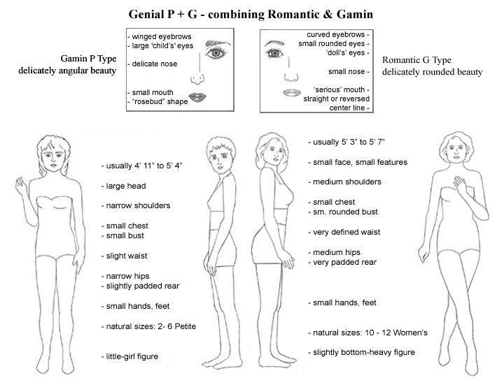 Genial body type - Google Search