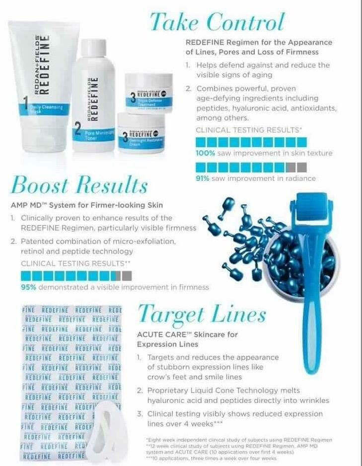 Turn back time on aging! Redefine regimen, Amp MD Roller, Night Renewing Serum, Accute Care