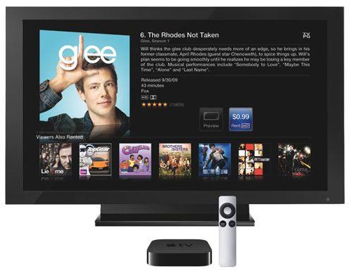 iTunes Vermietungen auf Apple TV sehen
