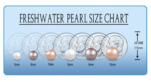 Pearl Size Chart In Mm Copyright 169 2014 Pearlotica