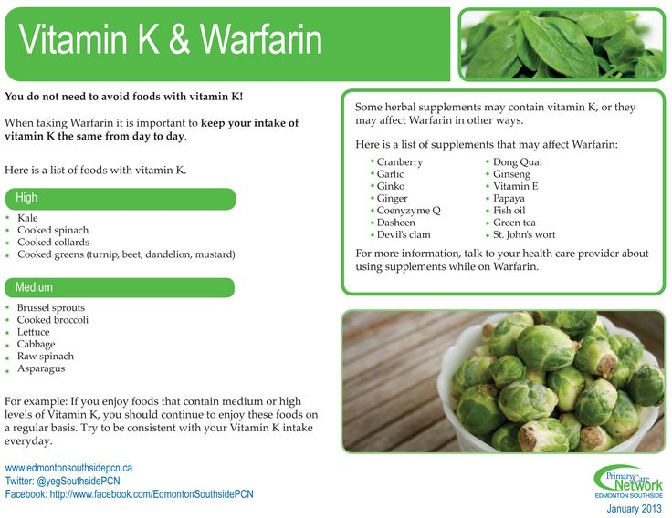 Foods High In Vitamin K Warfarin