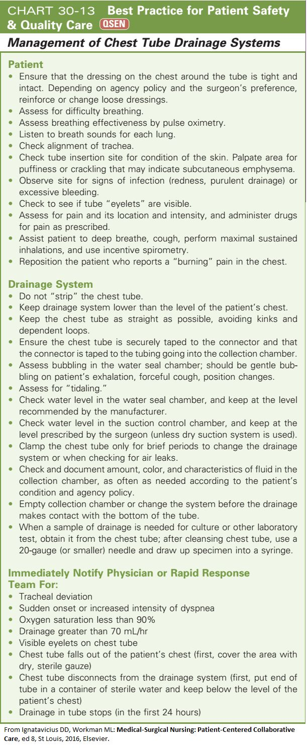 management of chest tube drainage systems