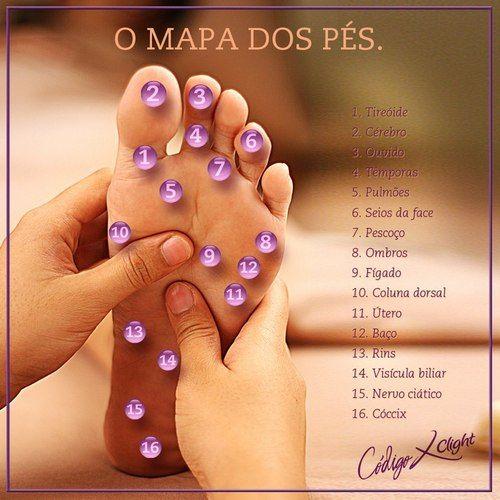 Fotos da Linha do tempo massagem nos péss - #reflexologia