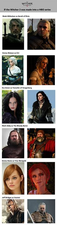 The Witcher 3 as an HBO Series