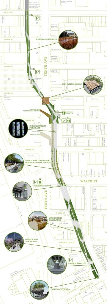Highline section-1-map2