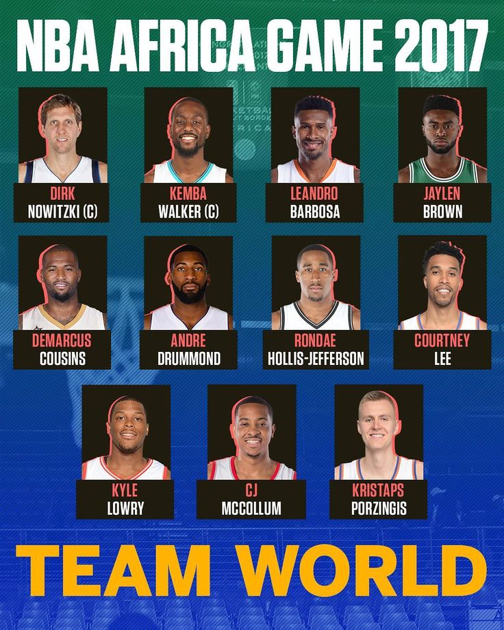 The NBA Africa Game tips off Saturday at 11 a.m. ET on ESPN2. What would be your starting five from Team World?