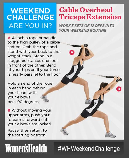#WHWeekendChallenge Cable Overhead Triceps Extension. Use this workout move to get sleek, toned armsr: The exercise forces you to keep your shoulders stable, targeting your upper-back, your rear-shoulder muscles, and your triceps brachii. SO...ARE YOU IN? http://blog.womenshealthmag.com/whexperts/weekend-challenge-cable-overhead-triceps-extension/