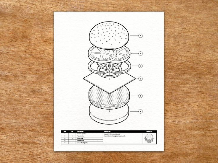 Infographic Ideas infographic illustrators needed me rihanna : 1000+ images about Burger T. on Pinterest   Bob s, Wallets and ...