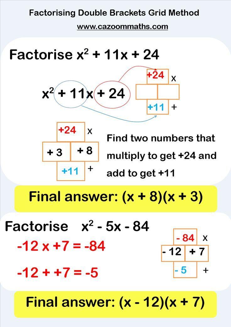 Factorising Double Brackets Grid Method