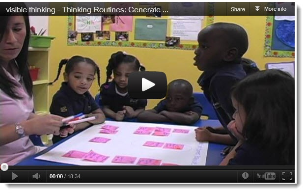 Generate ideas about thinking.  Check out the activities linked in the article. #gcisdtech #gcisddcp