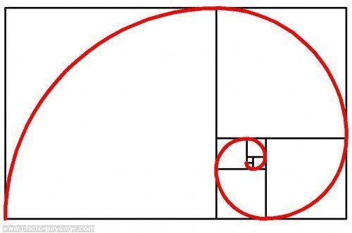 La règle du nombre d'or - www.photo-paysage.com/blog/technique-photo-conseils-et-tutoriaux/tutoriel-photo-la-composition-dune-image/la-regle-du-nombre-dor/