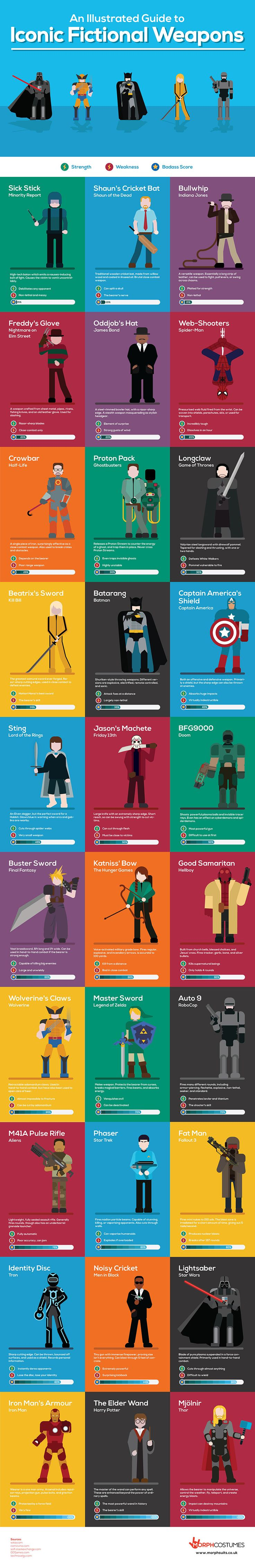 An Illustrated Guide to Iconic Fictional Weapons http://geekxgirls.com/article.php?ID=5193