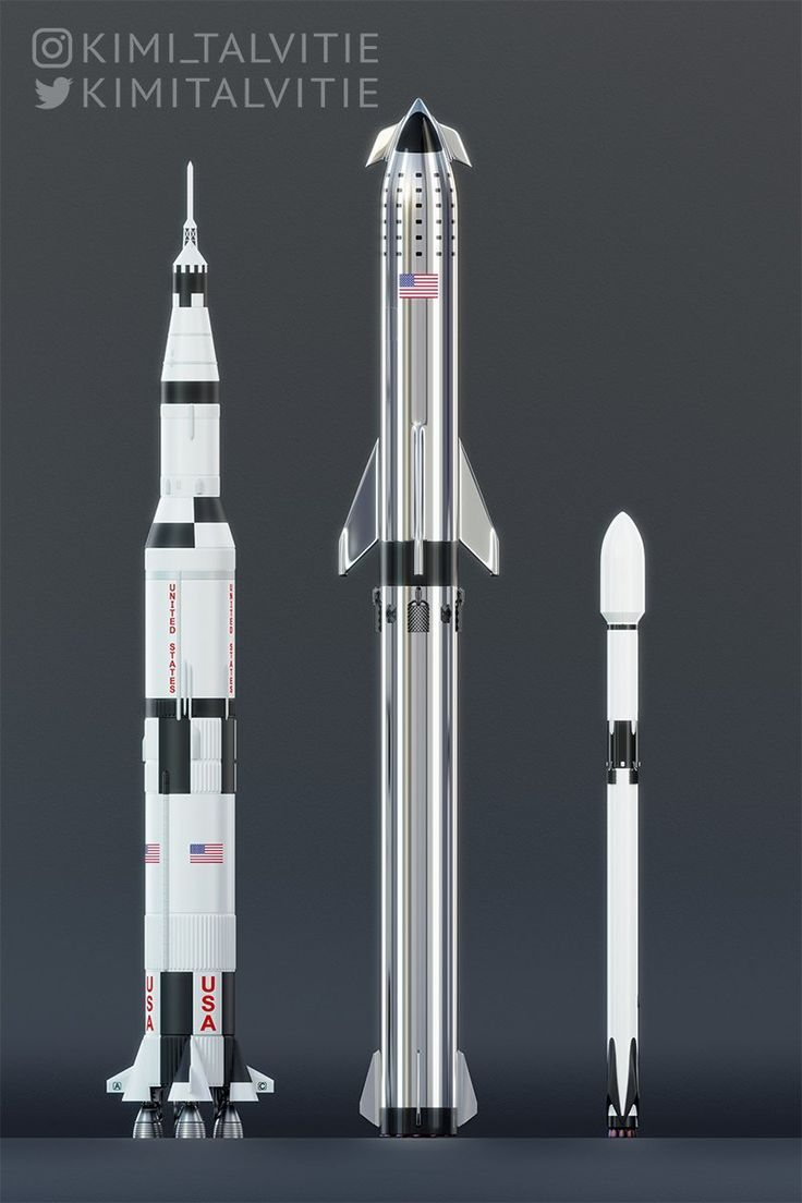 Image result for starship vs sls