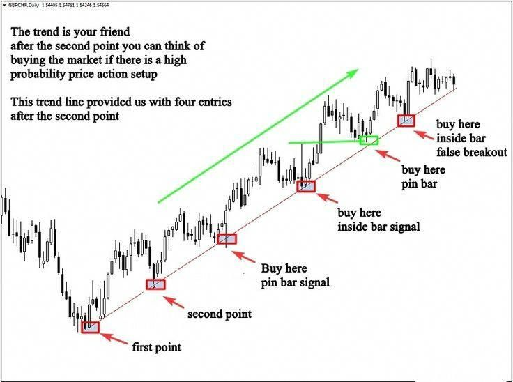 Pin On Intraday Trading