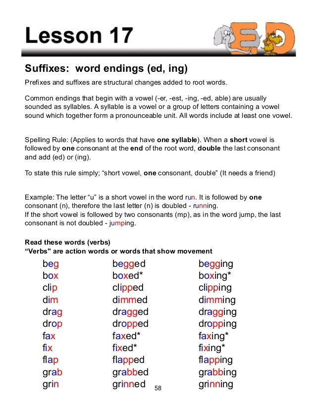 28 best pronunciation images on Pinterest | English classroom ...