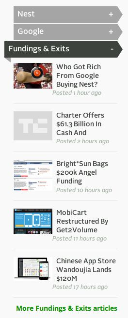 TechCrunch - Sidebar tags, also list other articles with the same tag beneath. The module tucks away above the article heading as conventional tag links in mobile view.