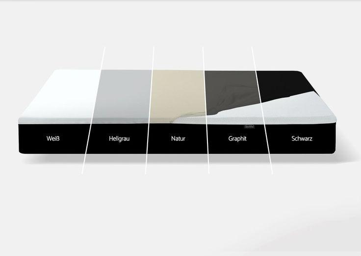 Druckentlastende 7-Zonen-Kaltschaummatratze mit Gelauflage und Tencel-Bezug in Manufakturqualität ✔ Allergiker ✔ 10 Jahre Garantie ✔ Hier bestellen!