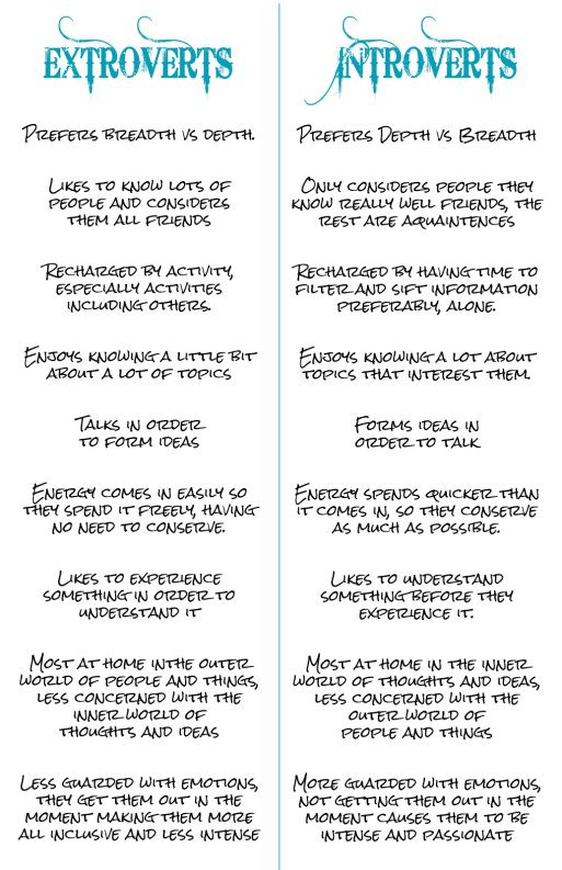 explanations preferences extravert introvert